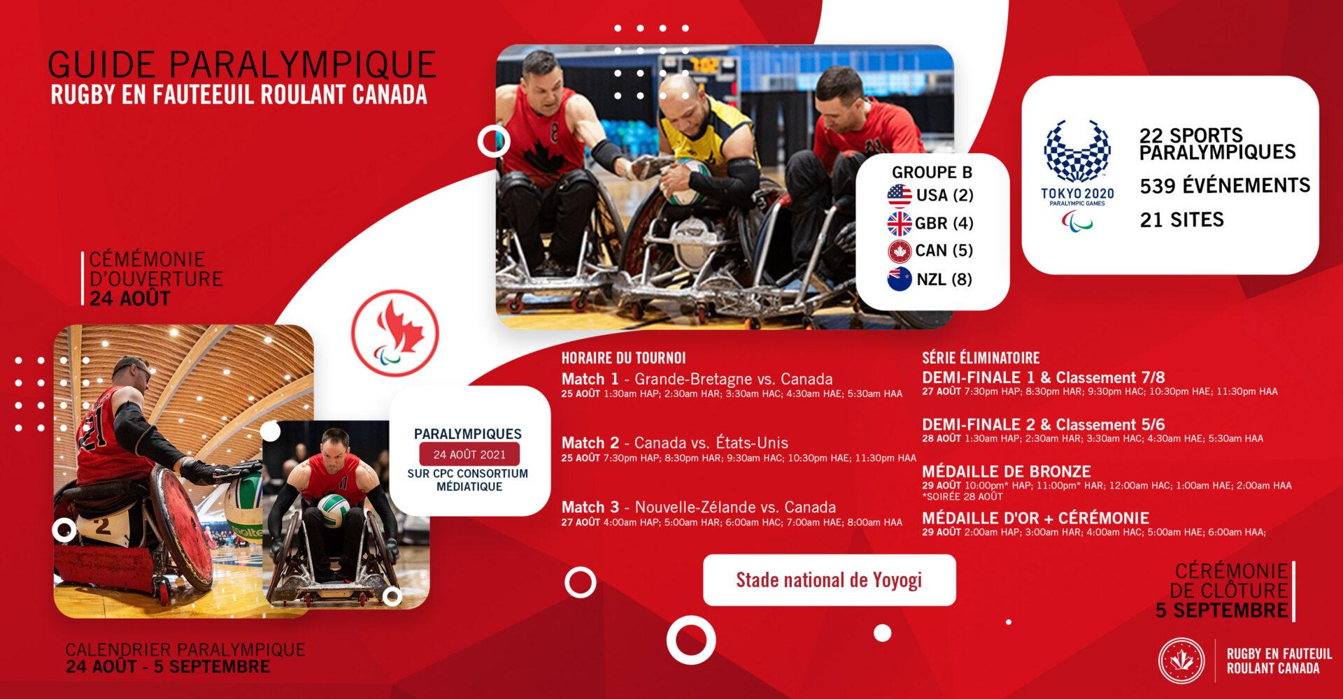 Guide paralympique de rugby en fauteuil roulant